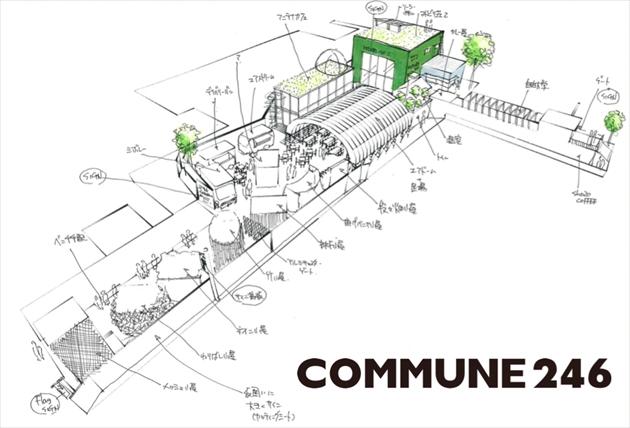 commune246-main